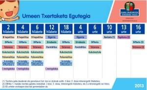 Calendario-vacunal-febrero-2013_eu