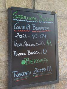 Datos COVID Bermeo